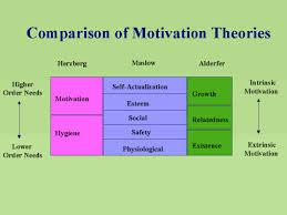 theory of reward strategy essay Total rewards system proposal this strategy should identify the balance of how the reward system will support both the business needs and the needs of the employees essay about reward systems reward system one of.